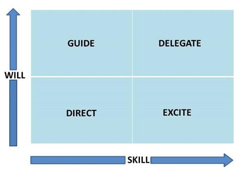 will skill matrixPicture1